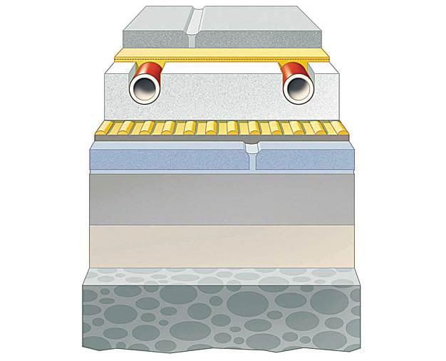 system ogrzewania podlogowego fonterra reno idealne rozwiazanie przy remontach 3 - System ogrzewania podłogowego Fonterra Reno – idealne rozwiązanie przy remontach