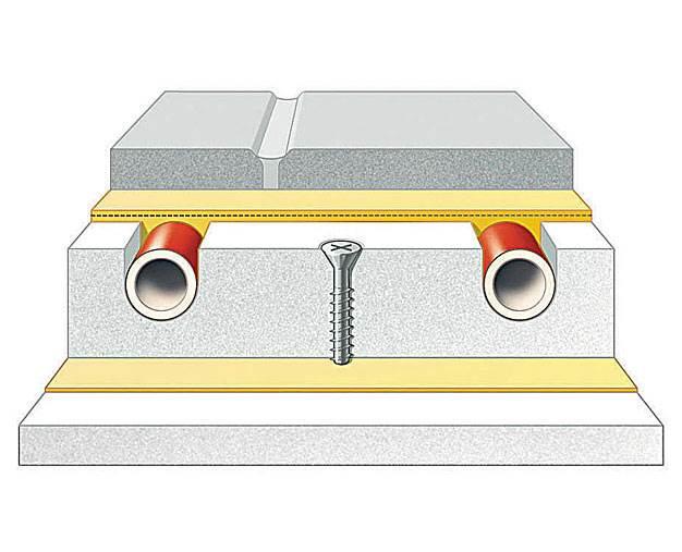 system ogrzewania podlogowego fonterra reno idealne rozwiazanie przy remontach 4 - System ogrzewania podłogowego Fonterra Reno – idealne rozwiązanie przy remontach