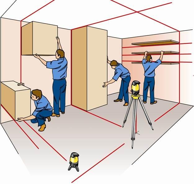 Zastosowanie laserów krzyżowych Stanley