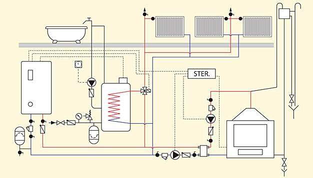 wygodny i ekonomiczny kociol elektryczny 2 - Wygodny i ekonomiczny kocioł elektryczny