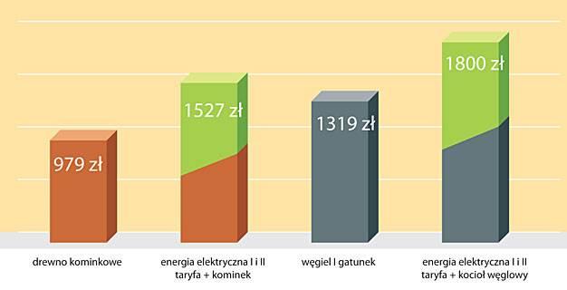 wygodny i ekonomiczny kociol elektryczny 3 - Wygodny i ekonomiczny kocioł elektryczny