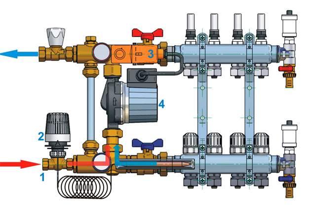 polaczenie systemu ogrzewania podlogowego z systemem ogrzewania grzejnikowego - Połączenie systemu ogrzewania podłogowego z systemem ogrzewania grzejnikowego