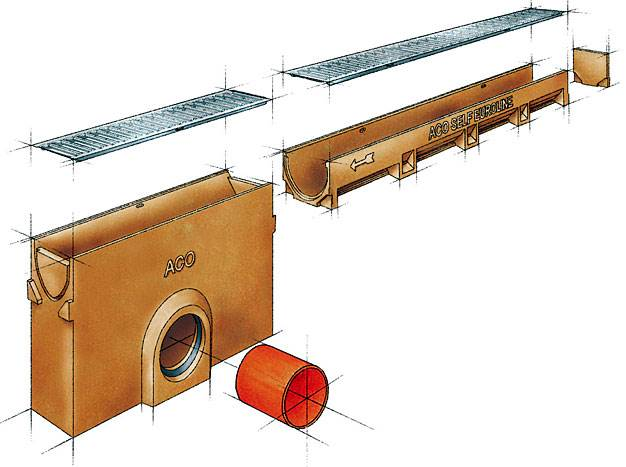 odprowadzanie wody z posesji odwodnienie liniowe 1 - Odprowadzanie wody z posesji - odwodnienie liniowe