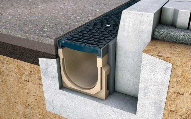 odprowadzanie wody z posesji odwodnienie liniowe 3 - Odprowadzanie wody z posesji - odwodnienie liniowe