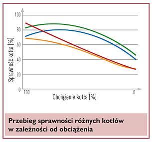 ekologiczne kotly na biomase 3 - Ekologiczne kotły na biomasę