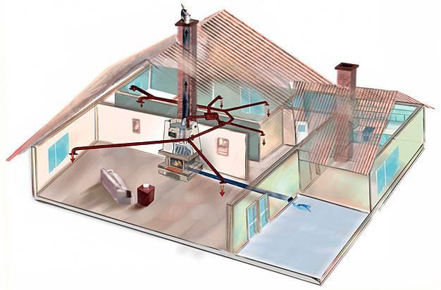 system dystrybucji goracego powietrza ogrzewanie kominkowe 1 - System dystrybucji gorącego powietrza - ogrzewanie kominkowe