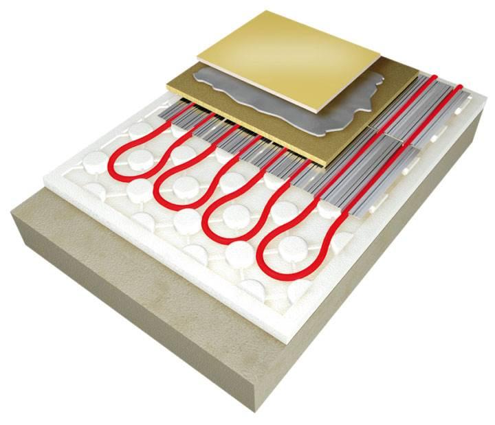 system ogrzewania podlogowego kisan comfort floor dry - System ogrzewania podłogowego Kisan Comfort Floor Dry