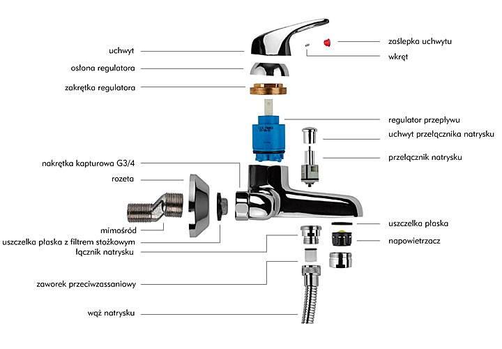 bateria scienna czy stojaca czym sie kierowac przy wyborze 1 - Bateria ścienna czy stojąca? Czym się kierować przy wyborze?