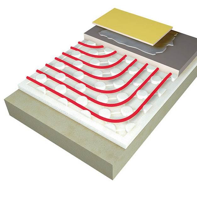 nowy system ogrzewania podlogowego kisan comfort floor fast - Ogrzewanie podłogowe Kisan Comfort Floor Fast