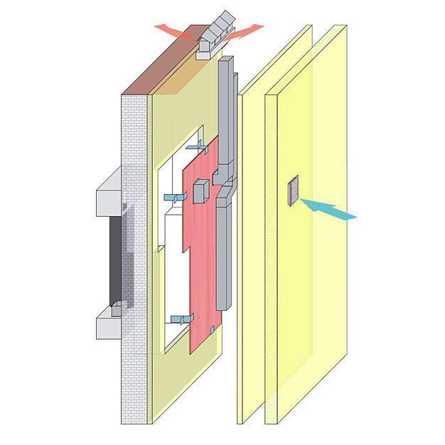 system wentylacji mieszkan in vena - Nowy system wentylacji mieszkań in-VENA