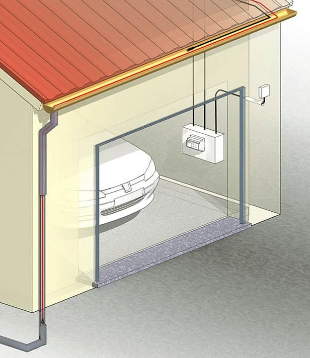 zima bez problemow ochrona dachow rynien i rur 2 - Zima bez problemów. Ochrona dachów, rynien i rur przed zamarzaniem
