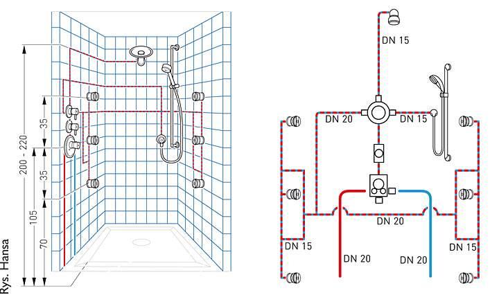 jak optymalnie rozplan 1 - Jak optymalnie rozplanować prysznic?