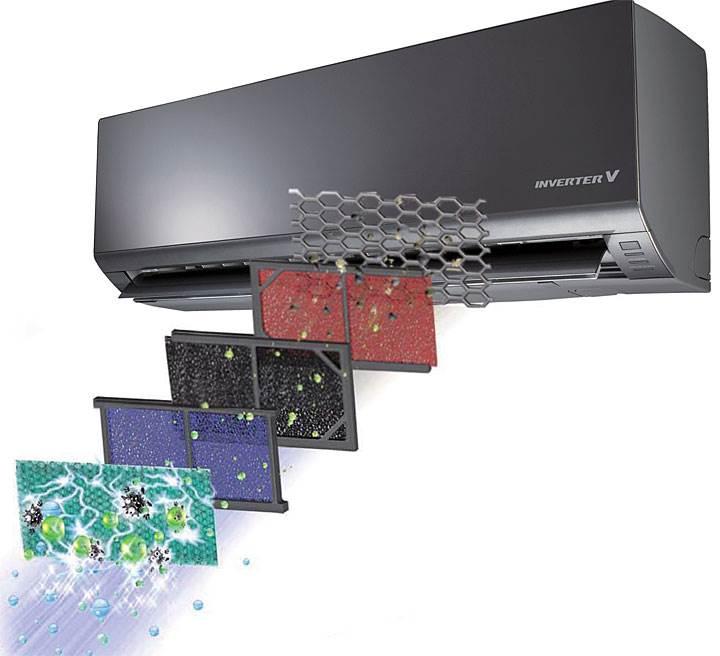 technologiczna swiezosc klimatyzatorow attcool - Technologiczna świeżość klimatyzatorów ARTCOOL
