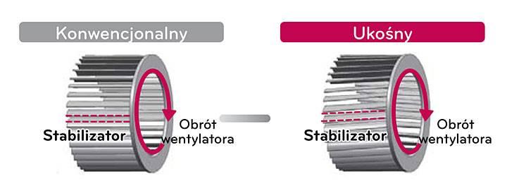 technologiczna swiezosc klimatyzatorow attcool 1 - Technologiczna świeżość klimatyzatorów ARTCOOL