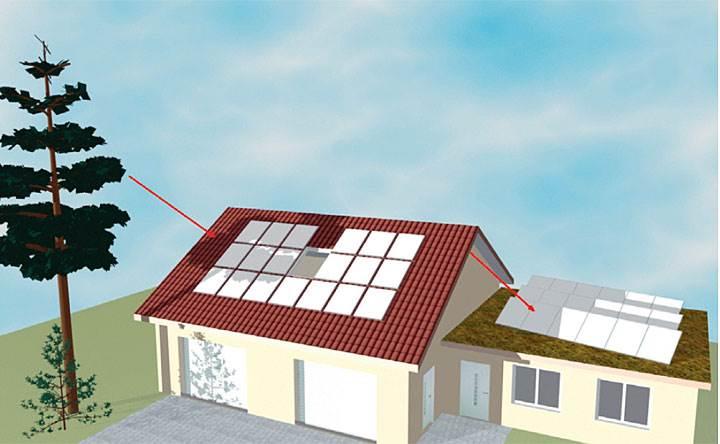 tworzenie pol 3 - Tworzenie pól kolektorów oraz regulacja zestawów solarnych