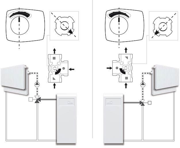 1 - Higieniczne rozwiązania firmy Viega w fabryce Heinz w Pudliszkach