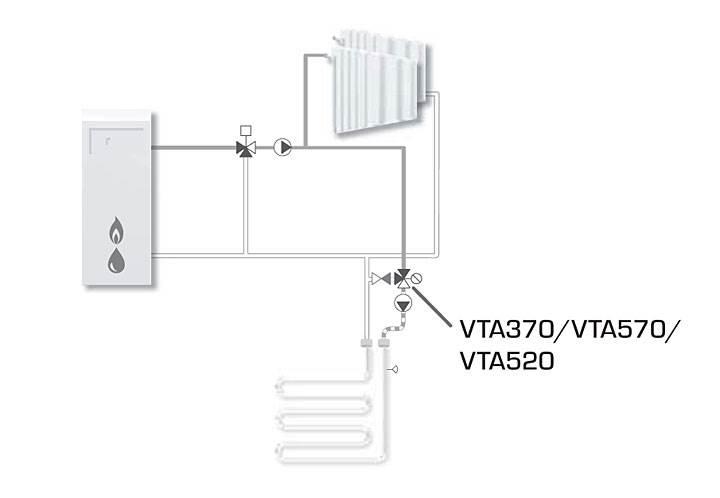 esbe radzi 2 - Jak działa termostatyczny zawór mieszający VTA370?