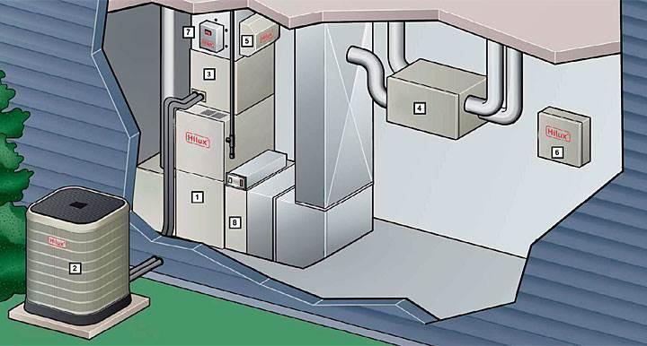 ogrzewanie nadmuchowe z rek - Ogrzewanie nadmuchowe z rekuperacją - rozwiązanie zdrowe dla domu i kieszeni