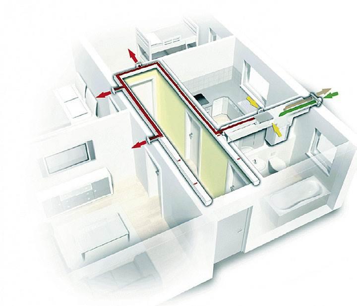 helios reno pipe nowy 1 - HELIOS RenoPipe - nowy system rozprowadzania powietrza