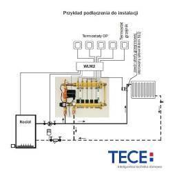 rozdzielacz ogrzewania podlogowego2 - Nowy rozdzielacz ogrzewania podłogowego TECEfloor – precyzja rozwiązań w zasięgu ręki