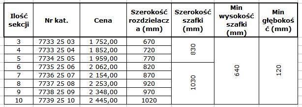 rozdzielacz ogrzewania podlogowego3 - Nowy rozdzielacz ogrzewania podłogowego TECEfloor – precyzja rozwiązań w zasięgu ręki