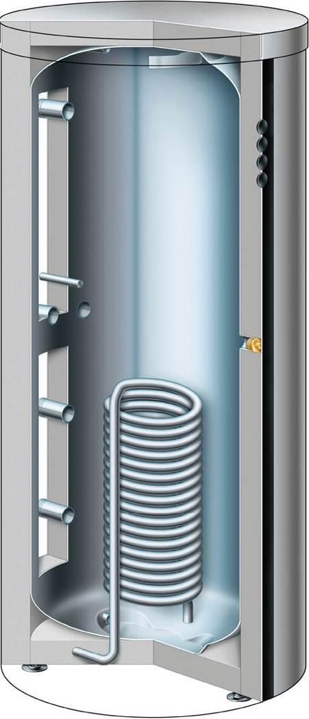 domowe zasoby cieplej wody12 - Domowe zasoby ciepłej wody