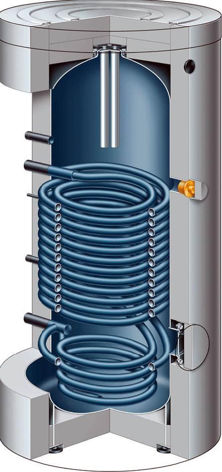 domowe zasoby cieplej wody9 - Domowe zasoby ciepłej wody