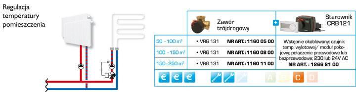 zastosowanie obrotowych zaworow esbe3 - Zastosowanie obrotowych zaworów ESBE z serii VRG