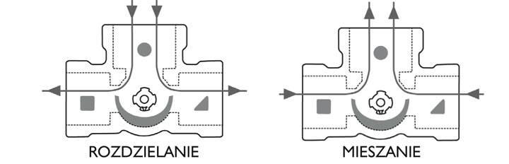 zastosowanie obrotowych zaworow esbe4 - Zastosowanie obrotowych zaworów ESBE z serii VRG