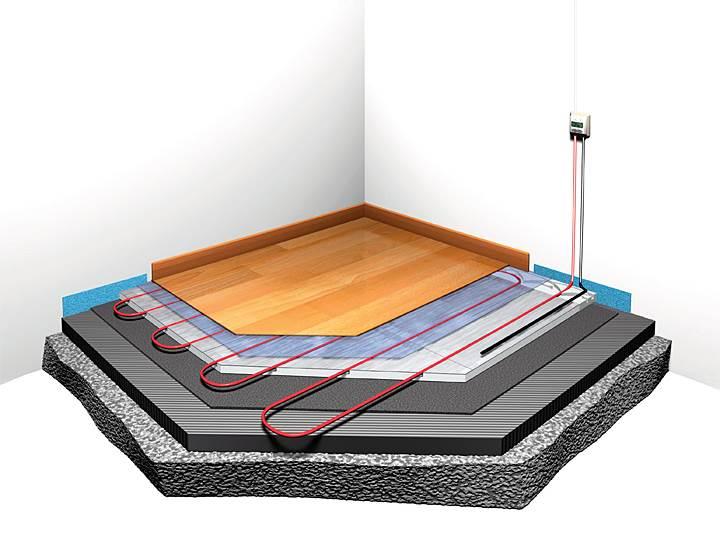 samoregulujace przewody 2 - Samoregulujące przewody do elektrycznego ogrzewania podłogowego