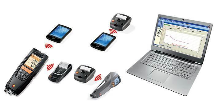 Fot. 1. Informacje dotyczące pomiarów mogą być wysłane z analizatora to inne urządzenia mobilnego, jak komputer PC, laptop, tablet lub smartphone.