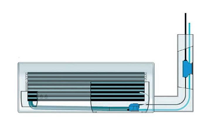lato w sfa pompki do klimatyzacji i chlodnictwa - Lato w SFA - pompki do klimatyzacji i chłodnictwa