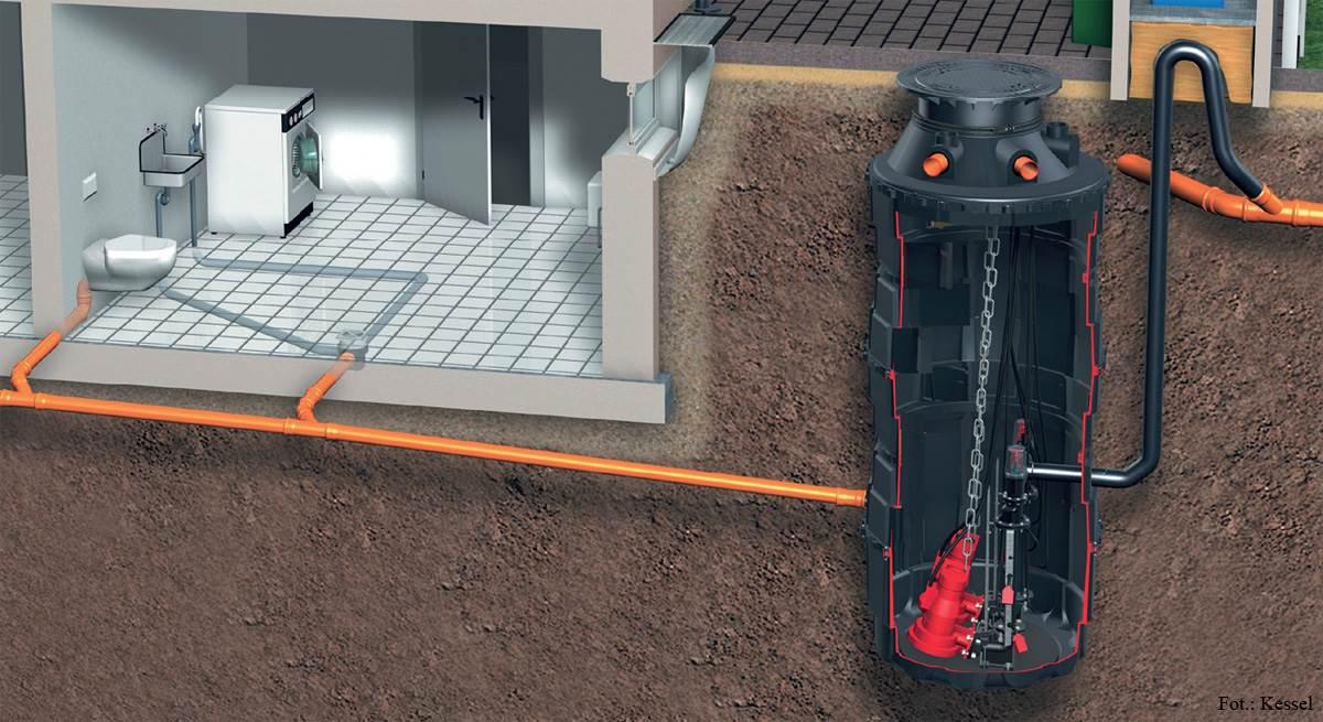 FOT. 3. Zaprojektowanie przepompowni na zewnątrz budynku pozwoli wyeliminować problem hałasu oraz nieprzyjemnych zapachów.