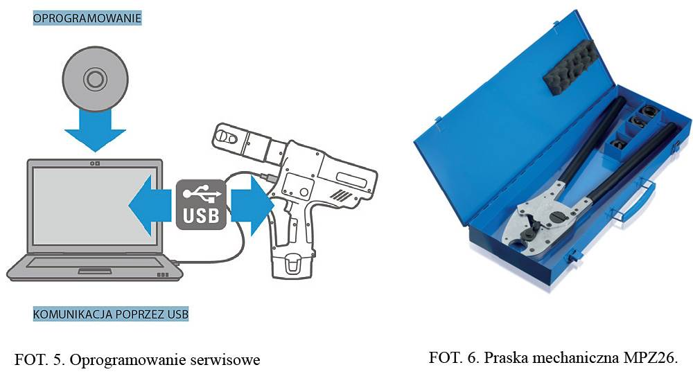 doskonale rozwiazania dla polaczen instalacyjnych z energotytanem 4 - Doskonałe rozwiązania dla połączeń instalacyjnych z ENERGOTYTANEM