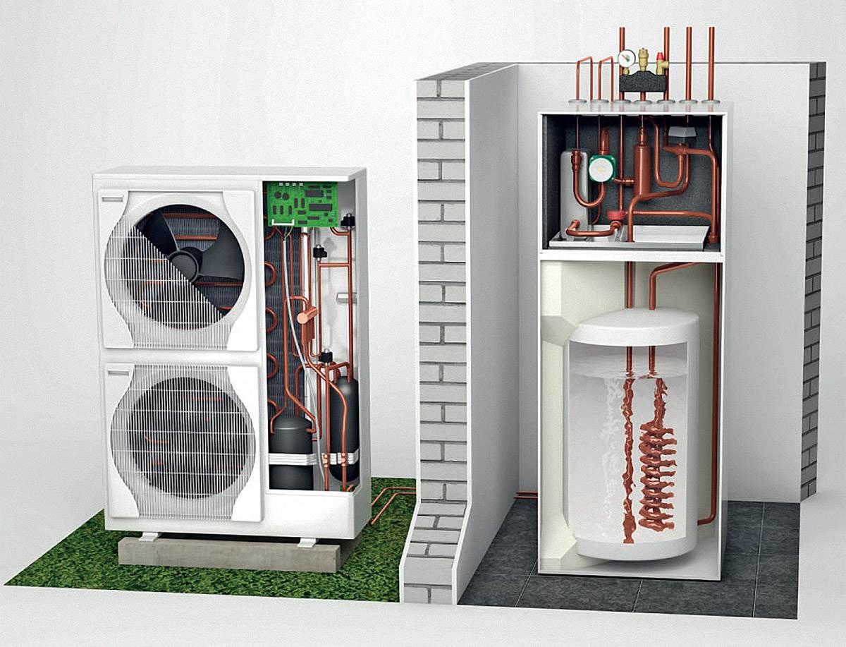 FOT. 4. Powietrzna pompa ciepła może korzystać z powietrza w pomieszczeniu lub pobieranego z zewnętrznego otoczenia. Fot.: Zymetric