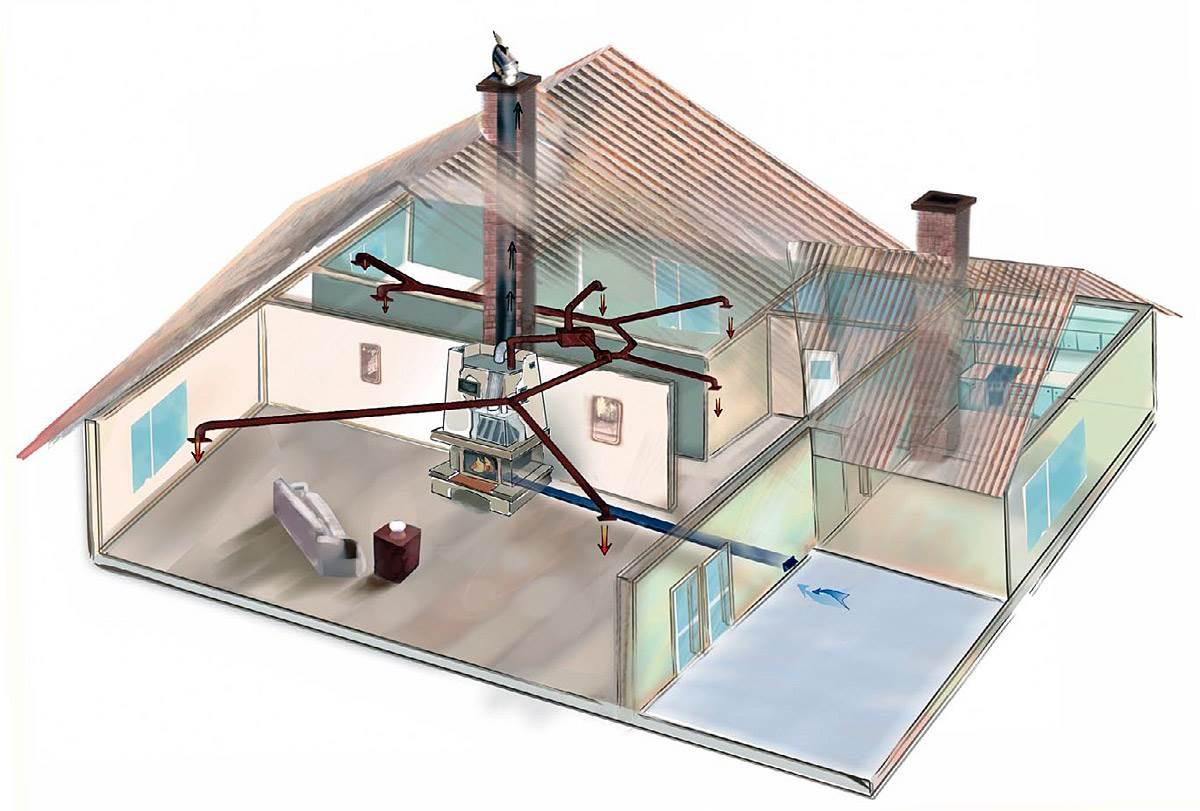 Fot. 2. Za podstawę systemu DGP uznaje się aparat nawiewny (turbinę), który ma zadanie zasysanie gorącego powietrza, ogrzanego przez wkład kominkowy a następnie tłoczenie do poszczególnych odnóg systemu. Fot. Darco