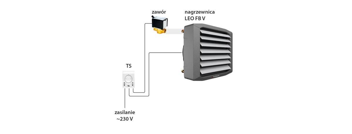 wentylatory 3 biegowe nowy standard regulacji wydajnosci3 - Wentylatory 3-biegowe – nowy standard regulacji wydajności