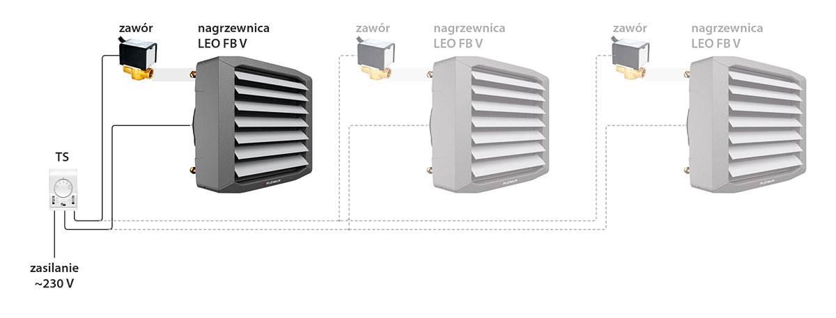 wentylatory 3 biegowe nowy standard regulacji wydajnosci4 - Wentylatory 3-biegowe – nowy standard regulacji wydajności
