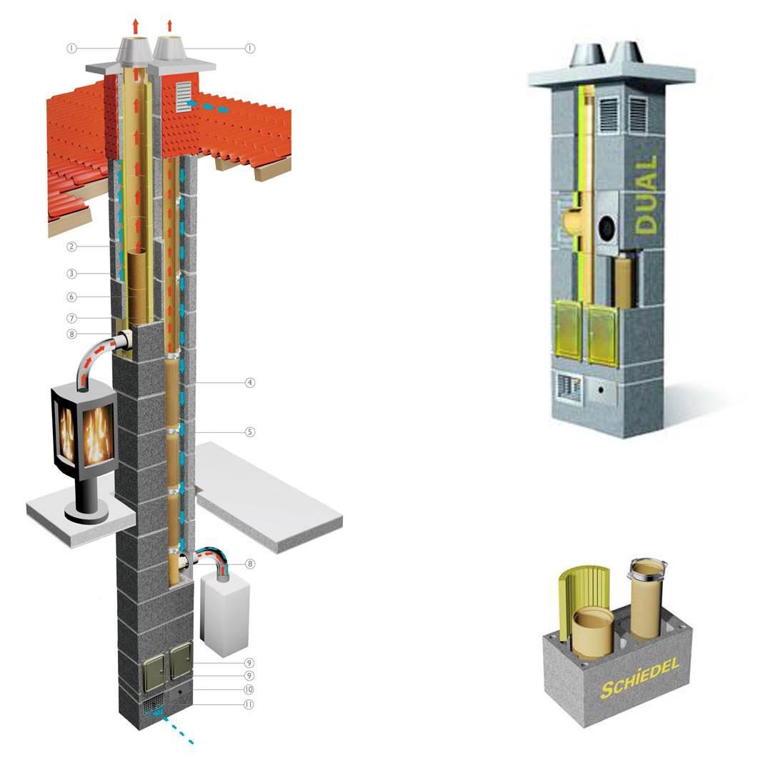 Innowacyjny system kominowy Schiedel Dual