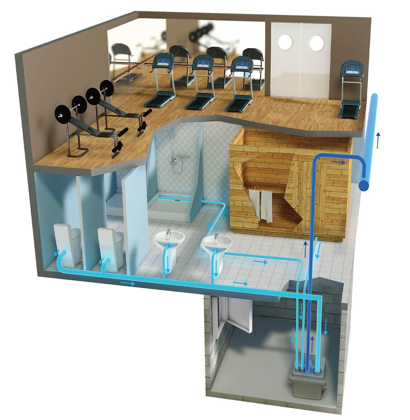 Fot. 3. Przykład zastosowania pompy SANICUBIC 2 CLASSIC – siłownia i sauna.