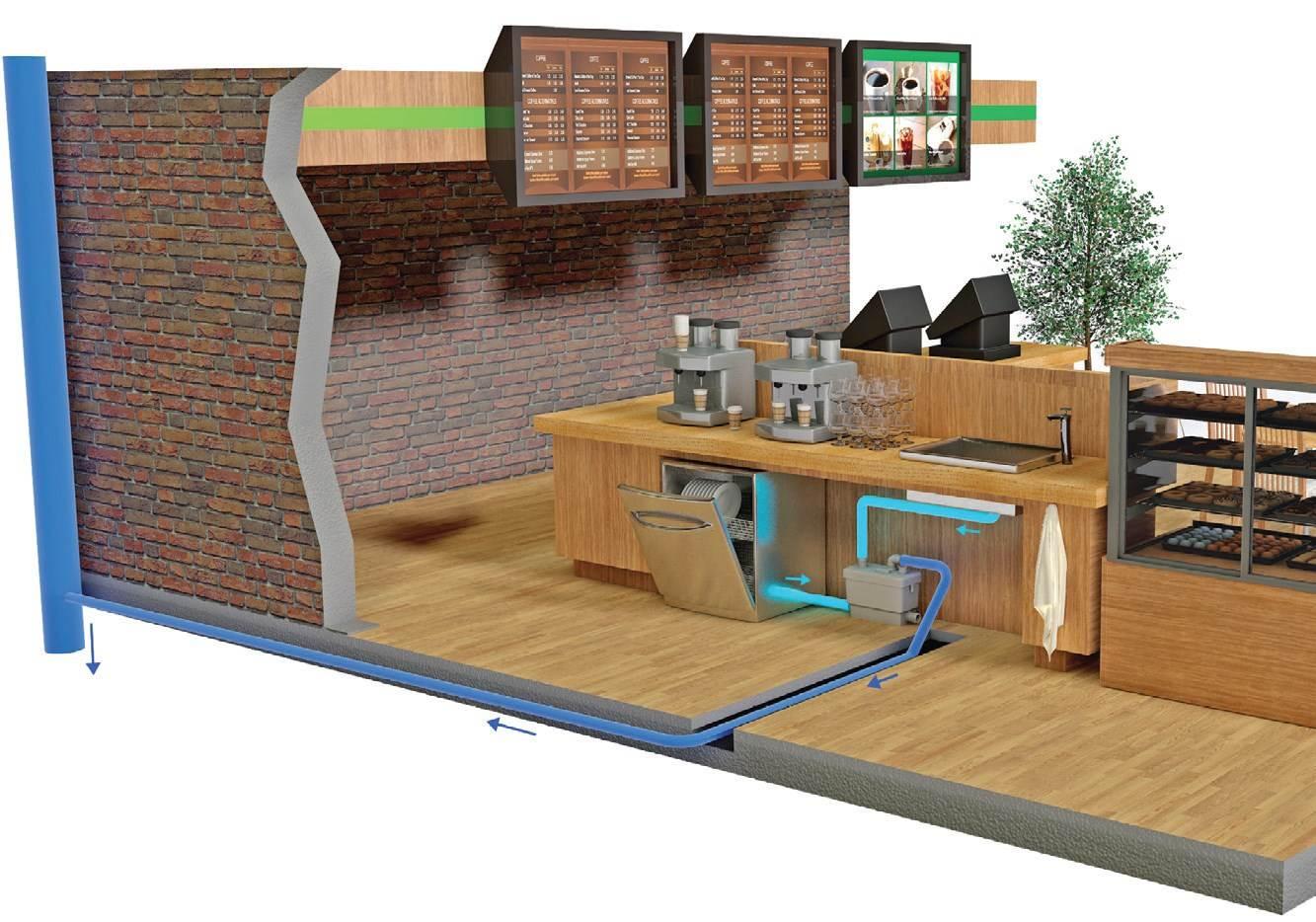 Fot. 5. Przykład zastosowania pompy SANISPEED – kawiarnia.