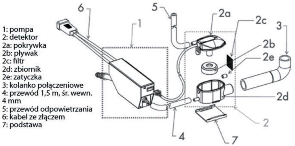 Rys. 2. Schemat budowy urządzenia Sanicondens Clim Mini.