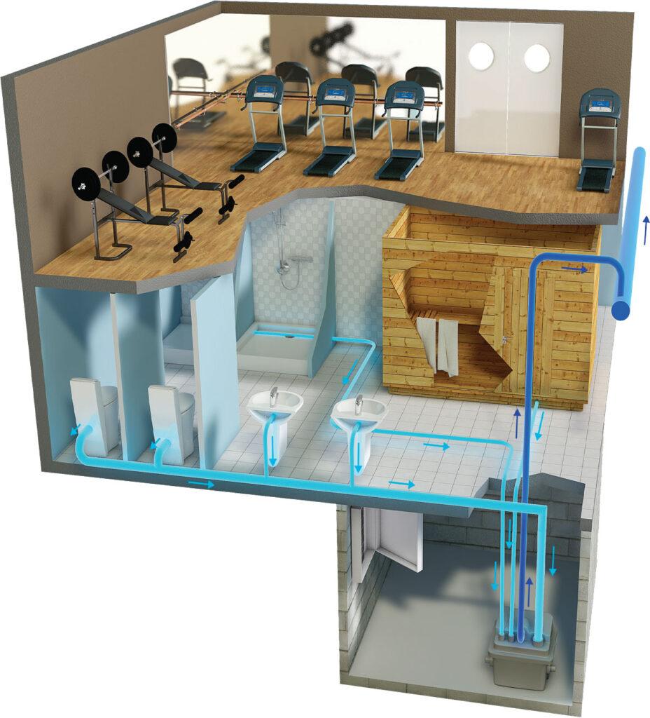 Przykład zastosowania urządzenia Sanicubic 2 Pro - Siłownia i Sauna - remont pomieszczeń sanitarnych