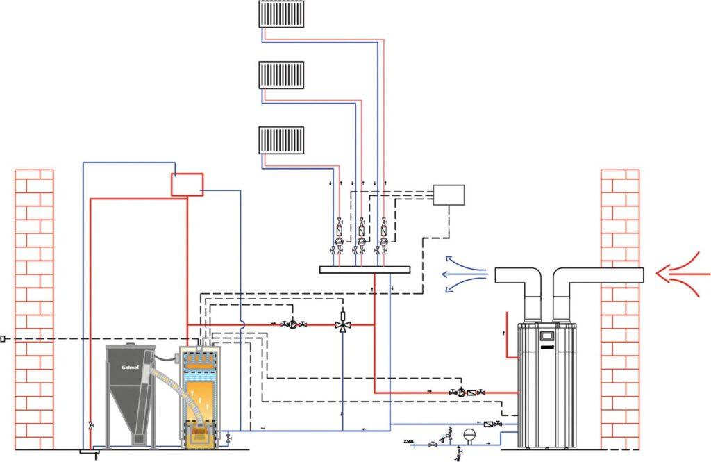 Fot. 2. Pompa ciepła współpracująca z kotłem na paliwa stałe. Fot. GALMET