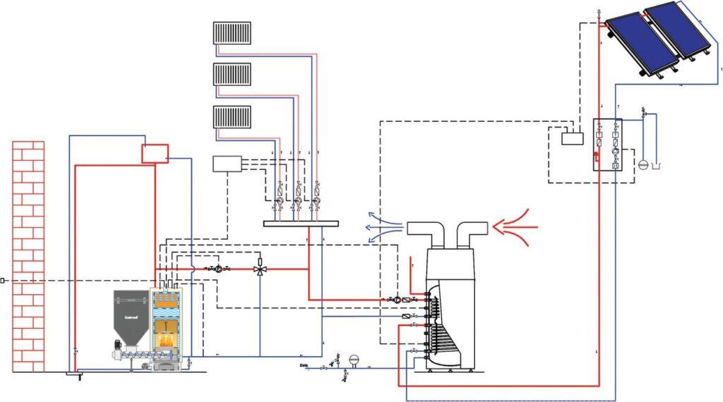 Fot. 3. Pompa ciepła współpracująca z instalacją solarną.