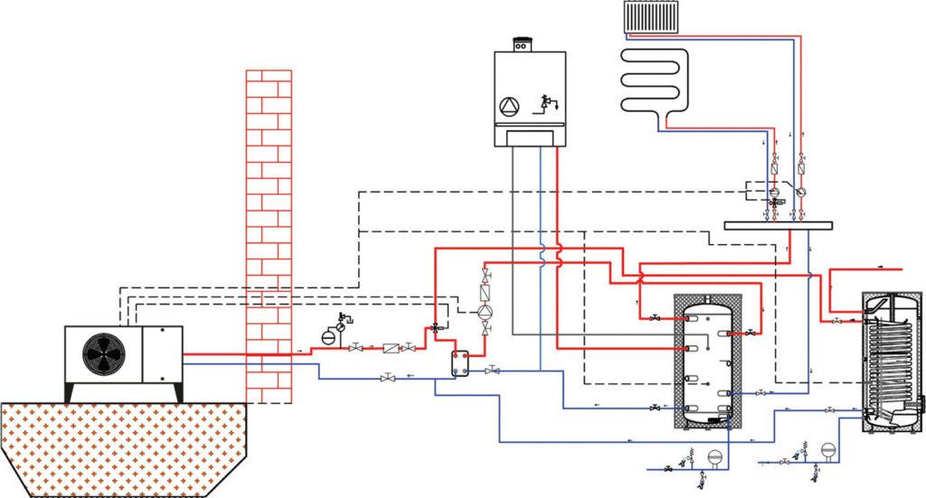 Fot. 4. Pompa ciepła współpracująca z kotłem gazowym.