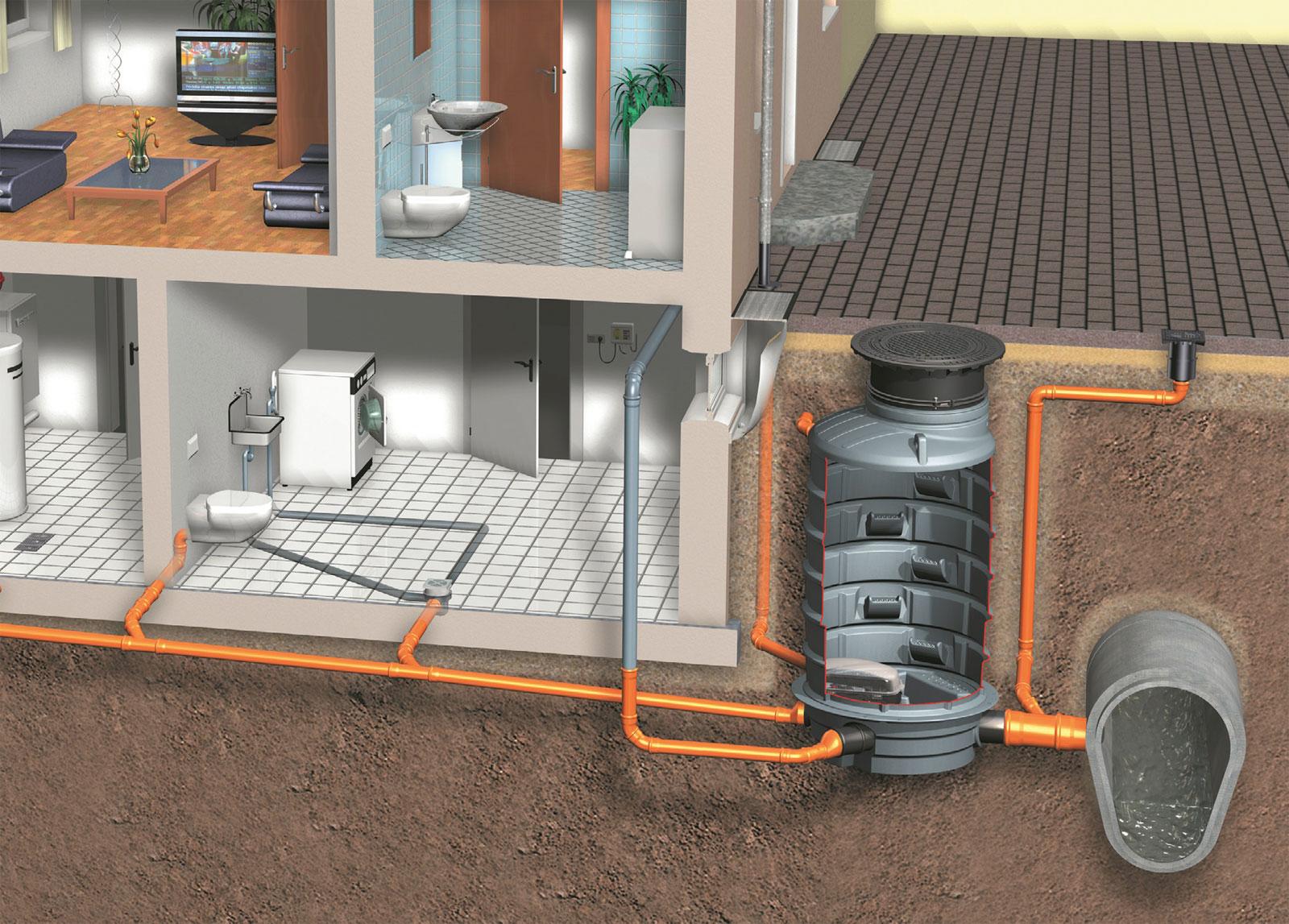 Fot. 1. Prawidłowo zainstalowana ochrona przeciwzalewowa za zewnątrz budynku: przybory zlokalizowane poniżej poziomu zalewania są zabezpieczone zaworem zwrotnym w studzience. Przybory zlokalizowane powyżej poziomu zalewania oraz odpływy z rynien włączone do studzienki za urządzeniem przeciwzalewowym.