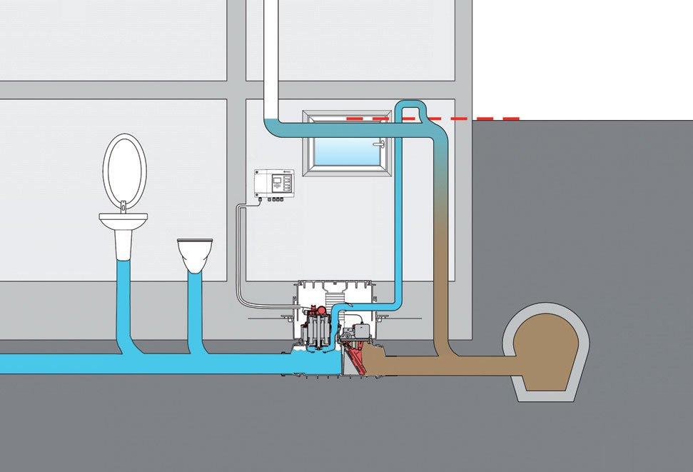 Fot. 3. W przypadku przepływu zwrotnego KESSEL Pumpfi x F wtłacza ścieki do zalanego kolektora umożliwiając nieprzerwane korzystanie z przyborów sanitarnych.
