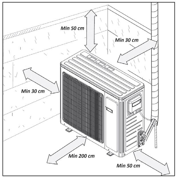 Fot. 1. Minimalne odległości przeszkód od jednostki zewnętrznej na przykładzie Gree Lomo Eco 9K