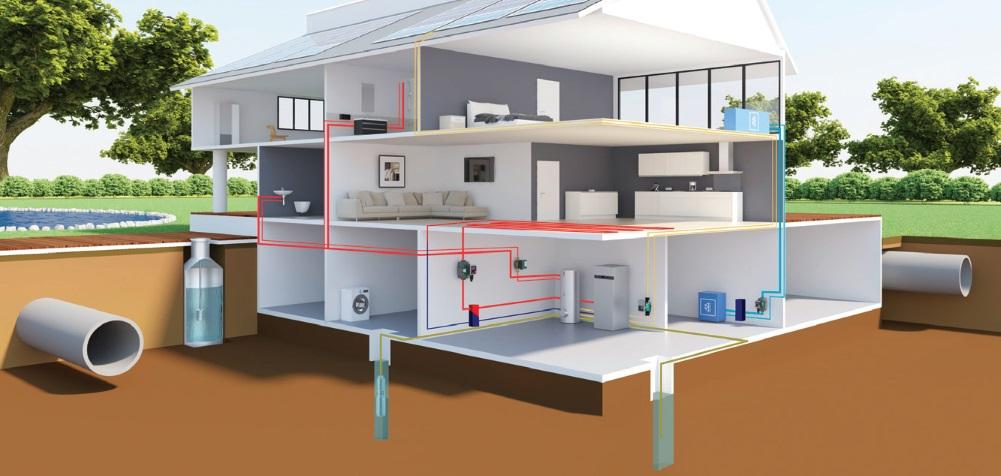 Fot. 4. Schemat przedstawiający pompy obiegowe w instalacjach wodnych w 1-rodzinnym domu. Fot. WILO